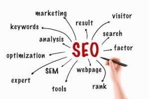 Google page ranking help